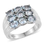 Sky Blue Topaz Stainless Steel Ring (Size 8.0) TGW 3.50 cts.